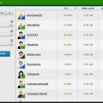 Cosa è il copy trading: perché è sempre più popolare fra i trader