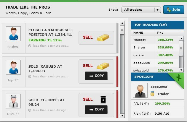 Quanto si può guadagnare con il trading online?