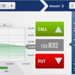 Opzioni binarie: percentuale pagata dal broker