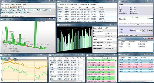 trading ad alta frequenza di criptovaluta