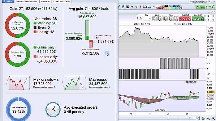 Quali sono le Migliori Strategie di Trading online? · liceo-orazio.it